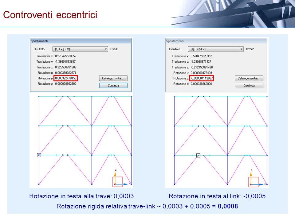 Rotazione in testa alla trave: 0,0003. Rotazione in testa al link: -0,0005 Rotazione rigida relativa trave-link ~ 0,0003 + 0,0005 = 0,0008 Controventi