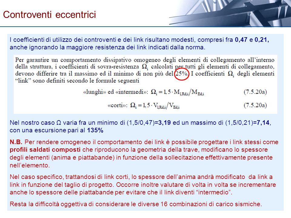 Nel nostro caso Ω varia fra un minimo di (1,5/0,47)=3,19 ed un massimo di (1,5/0,21)=7,14, con una escursione pari al 135% N.B. Per rendere omogeneo i