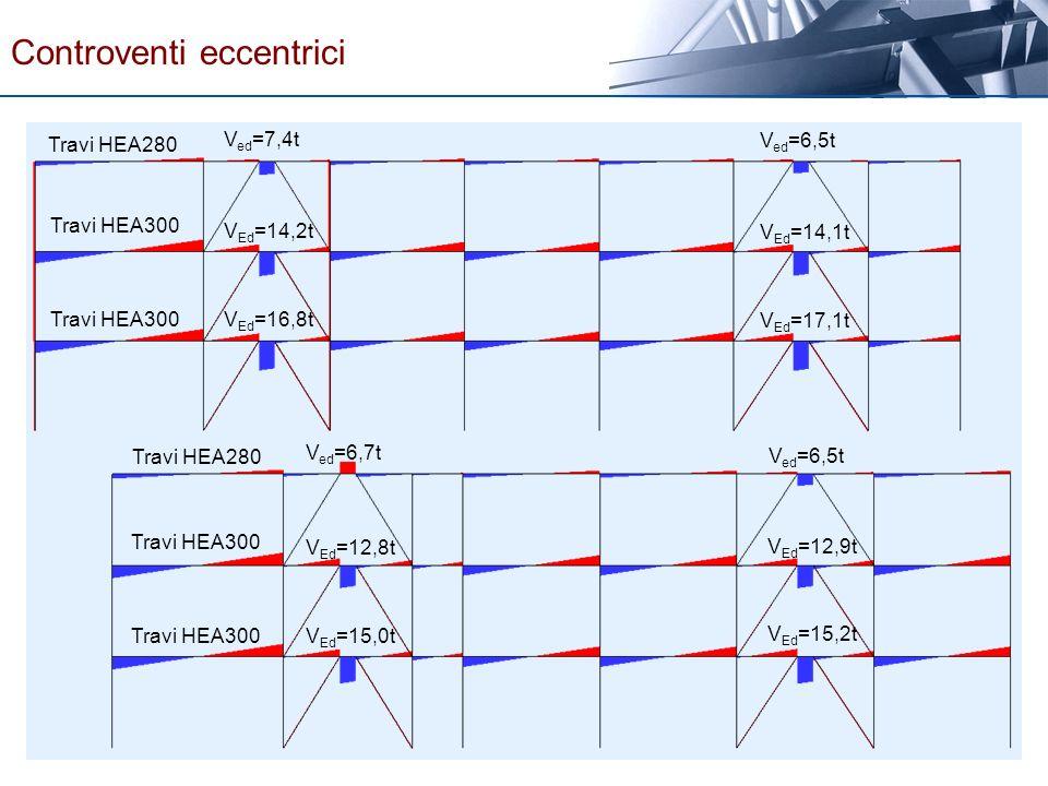 V Ed =16,8t V Ed =14,2t V ed =7,4t V Ed =17,1t V Ed =14,1t V ed =6,5t V Ed =15,0t V Ed =12,8t V ed =6,7t V Ed =15,2t V Ed =12,9t V ed =6,5t Travi HEA2