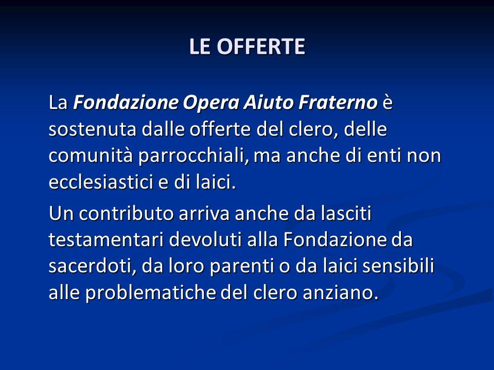 LE OFFERTE La Fondazione Opera Aiuto Fraterno è sostenuta dalle offerte del clero, delle comunità parrocchiali, ma anche di enti non ecclesiastici e d