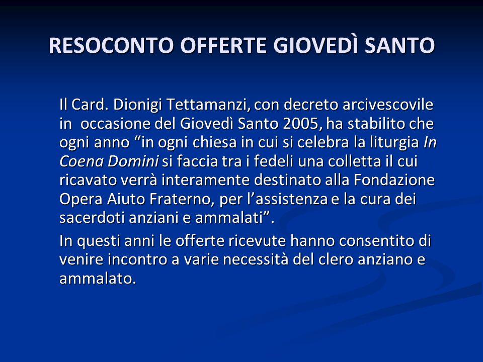 RESOCONTO OFFERTE GIOVEDÌ SANTO Il Card. Dionigi Tettamanzi, con decreto arcivescovile in occasione del Giovedì Santo 2005, ha stabilito che ogni anno