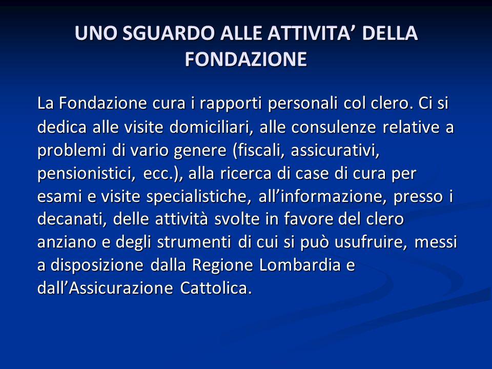 RESOCONTO OFFERTE GIOVEDÌ SANTO Il Card.
