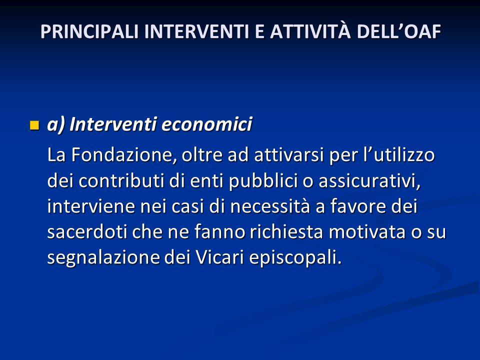 PRINCIPALI INTERVENTI E ATTIVITÀ DELLOAF a) Interventi economici a) Interventi economici La Fondazione, oltre ad attivarsi per lutilizzo dei contribut