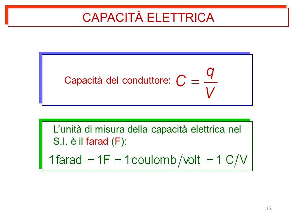 12 Lunità di misura della capacità elettrica nel S.I. è il farad (F): Capacità del conduttore: CAPACITÀ ELETTRICA