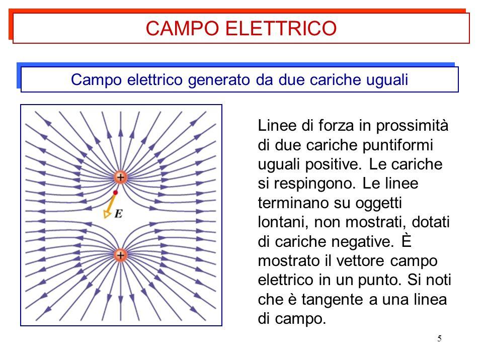 5 CAMPO ELETTRICO Campo elettrico generato da due cariche uguali Linee di forza in prossimità di due cariche puntiformi uguali positive. Le cariche si