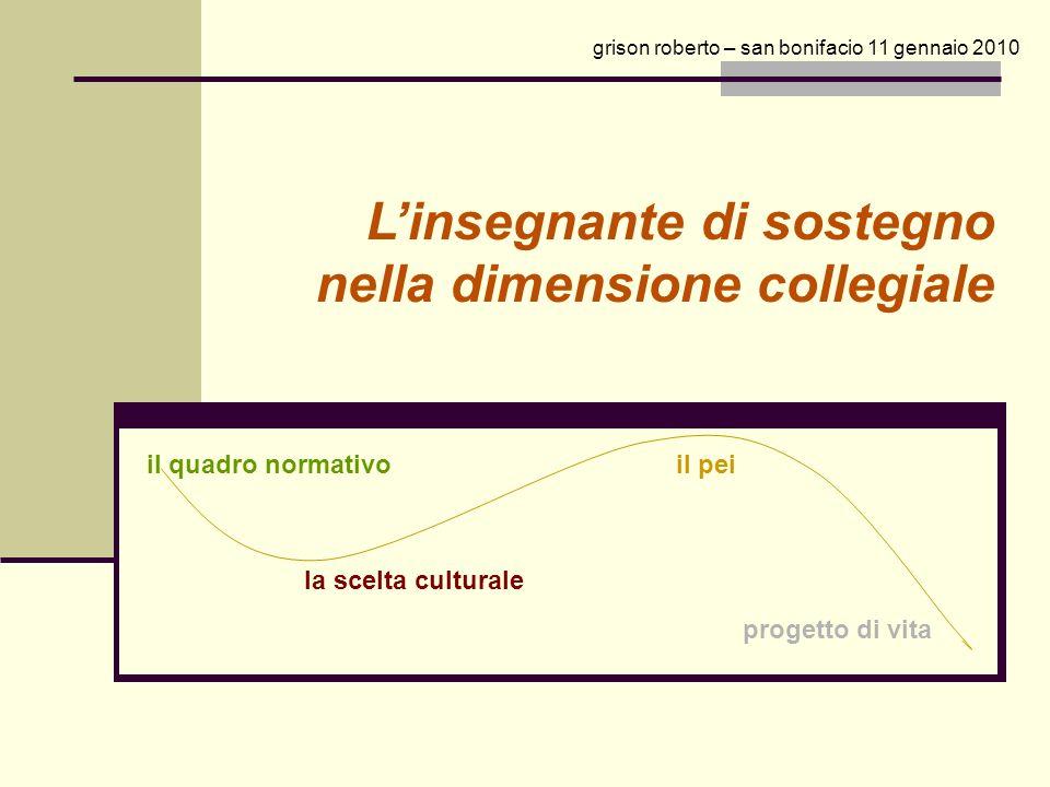 Linsegnante di sostegno nella dimensione collegiale grison roberto – san bonifacio 11 gennaio 2010 il quadro normativo la scelta culturale il pei prog