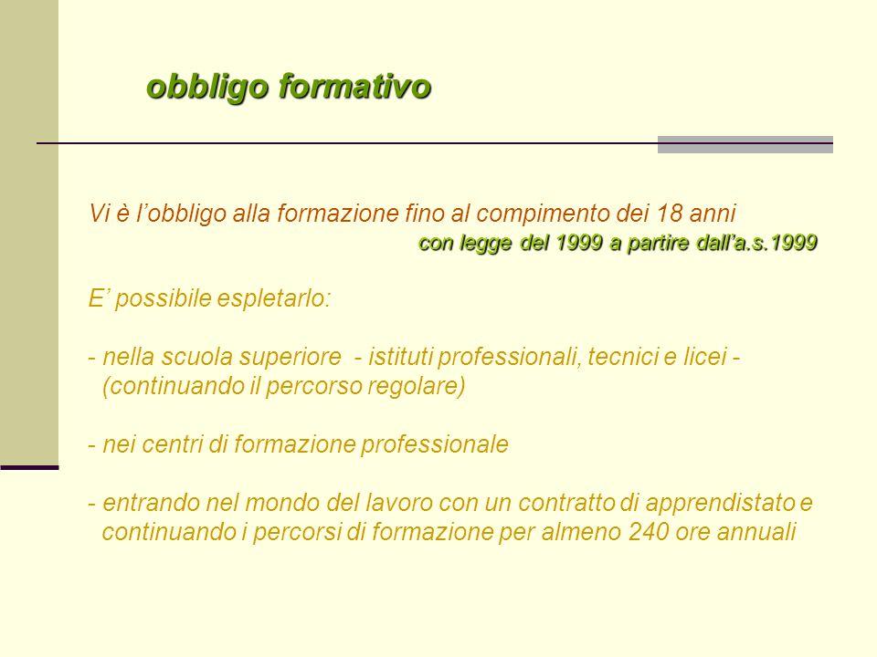 obbligo formativo obbligo formativo Vi è lobbligo alla formazione fino al compimento dei 18 anni con legge del 1999 a partire dalla.s.1999 E possibile
