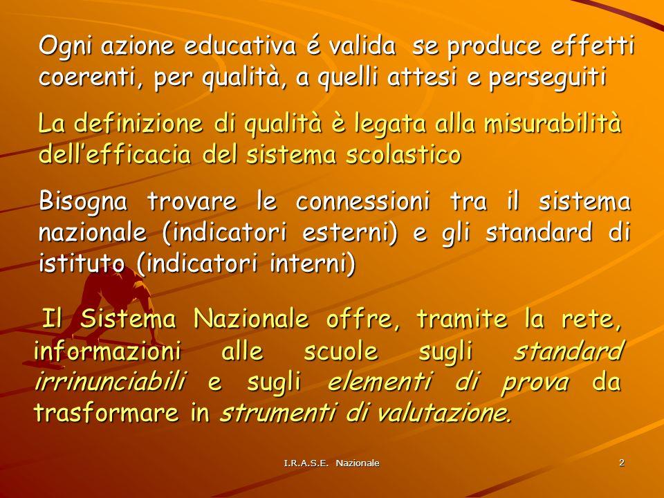2 Ogni azione educativa é valida se produce effetti coerenti, per qualità, a quelli attesi e perseguiti I.R.A.S.E.