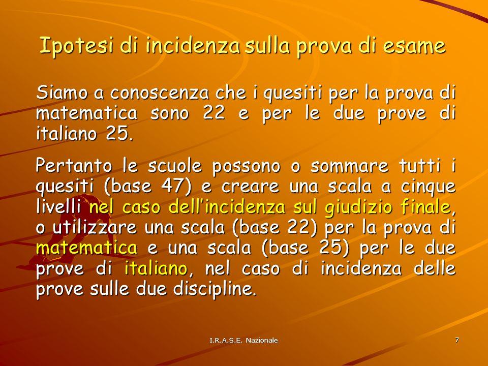 7 Siamo a conoscenza che i quesiti per la prova di matematica sono 22 e per le due prove di italiano 25.