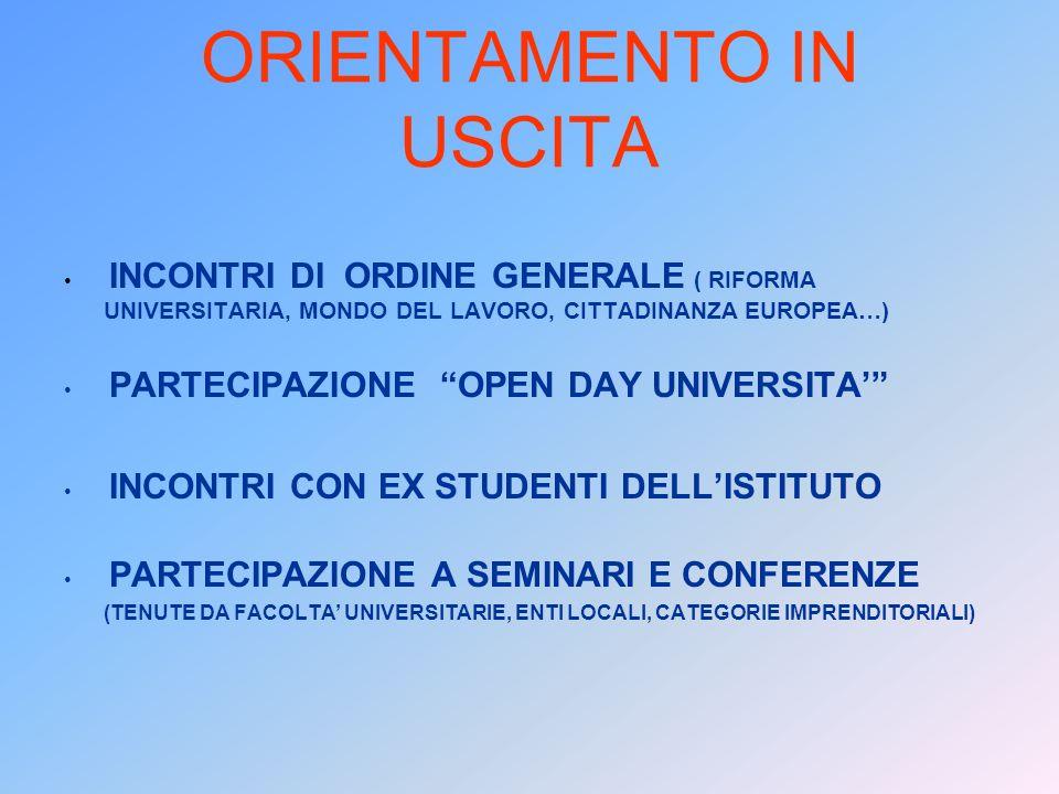 ORIENTAMENTO IN USCITA INCONTRI DI ORDINE GENERALE ( RIFORMA UNIVERSITARIA, MONDO DEL LAVORO, CITTADINANZA EUROPEA…) PARTECIPAZIONE OPEN DAY UNIVERSITA INCONTRI CON EX STUDENTI DELLISTITUTO PARTECIPAZIONE A SEMINARI E CONFERENZE (TENUTE DA FACOLTA UNIVERSITARIE, ENTI LOCALI, CATEGORIE IMPRENDITORIALI)