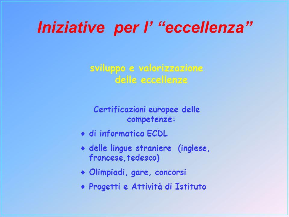 Iniziative per l eccellenza sviluppo e valorizzazione delle eccellenze Certificazioni europee delle competenze: di informatica ECDL delle lingue stran