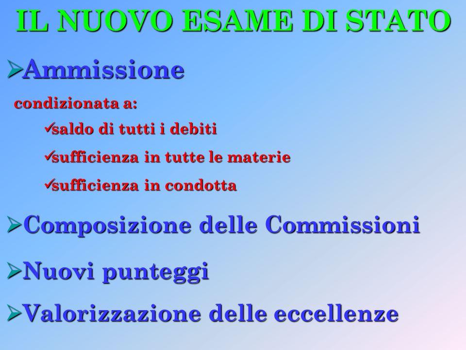 IL NUOVO ESAME DI STATO Ammissione Ammissione condizionata a: condizionata a: Composizione delle Commissioni Composizione delle Commissioni Nuovi punt