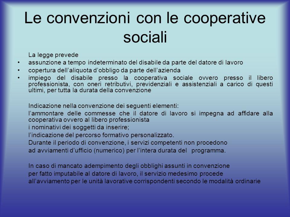 Le convenzioni con le cooperative sociali La legge prevede assunzione a tempo indeterminato del disabile da parte del datore di lavoro copertura della