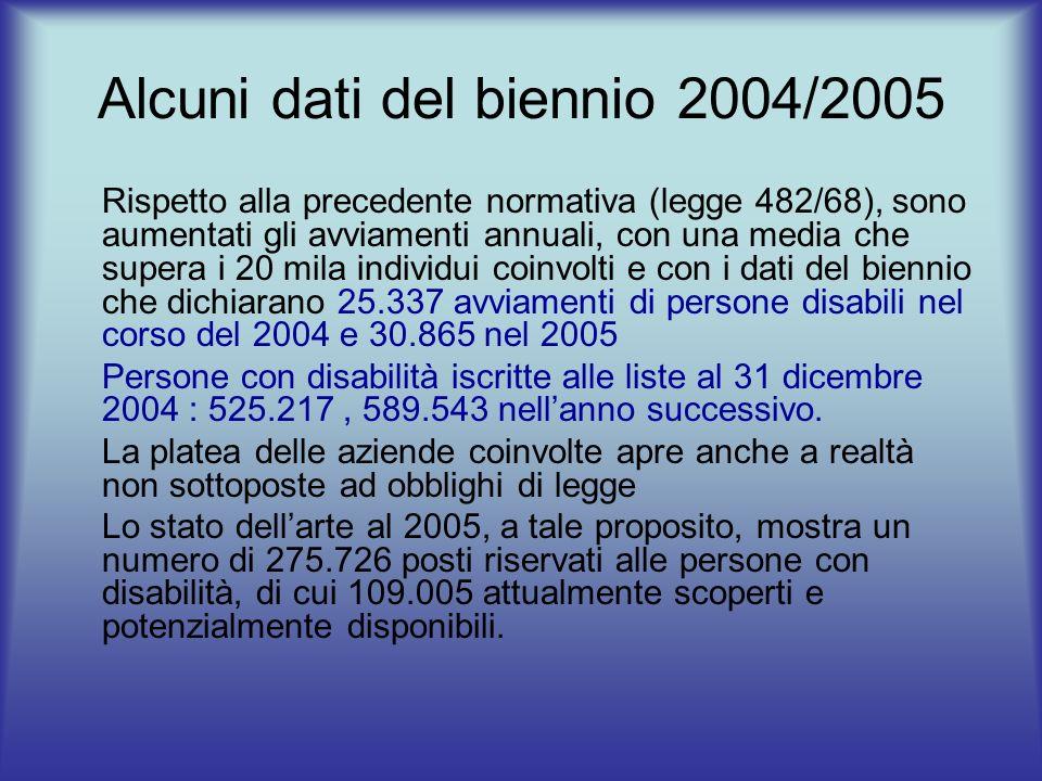 Alcuni dati del biennio 2004/2005 Rispetto alla precedente normativa (legge 482/68), sono aumentati gli avviamenti annuali, con una media che supera i 20 mila individui coinvolti e con i dati del biennio che dichiarano 25.337 avviamenti di persone disabili nel corso del 2004 e 30.865 nel 2005 Persone con disabilità iscritte alle liste al 31 dicembre 2004 : 525.217, 589.543 nellanno successivo.