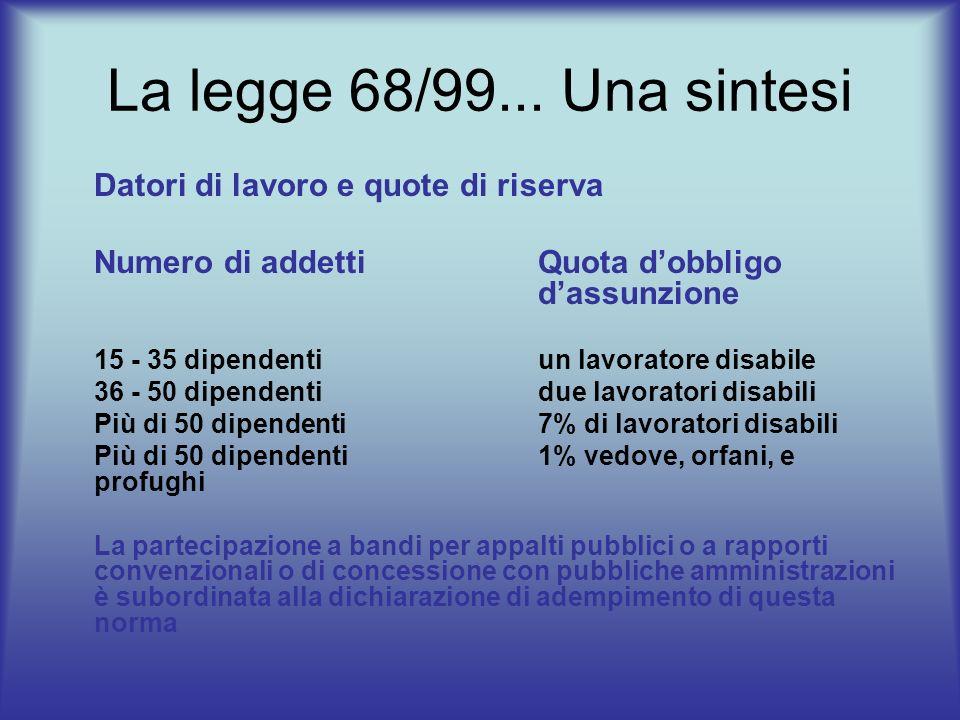 La legge 68/99...