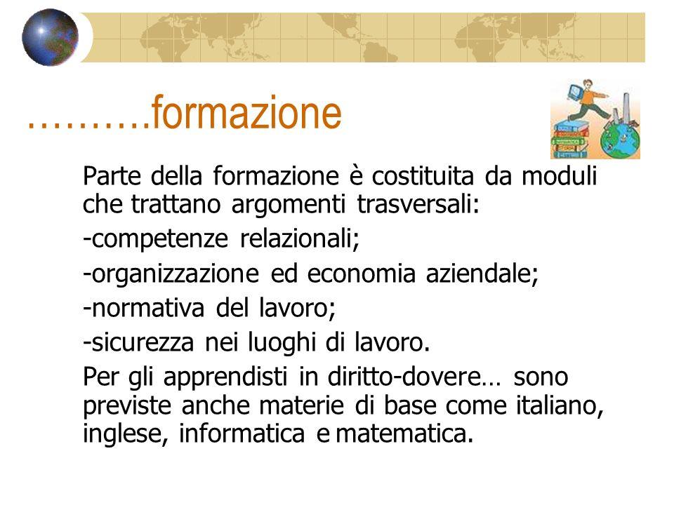 ……….formazione Parte della formazione è costituita da moduli che trattano argomenti trasversali: -competenze relazionali; -organizzazione ed economia