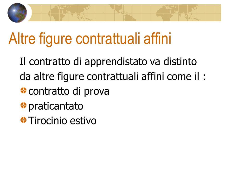 Altre figure contrattuali affini Il contratto di apprendistato va distinto da altre figure contrattuali affini come il : contratto di prova praticanta