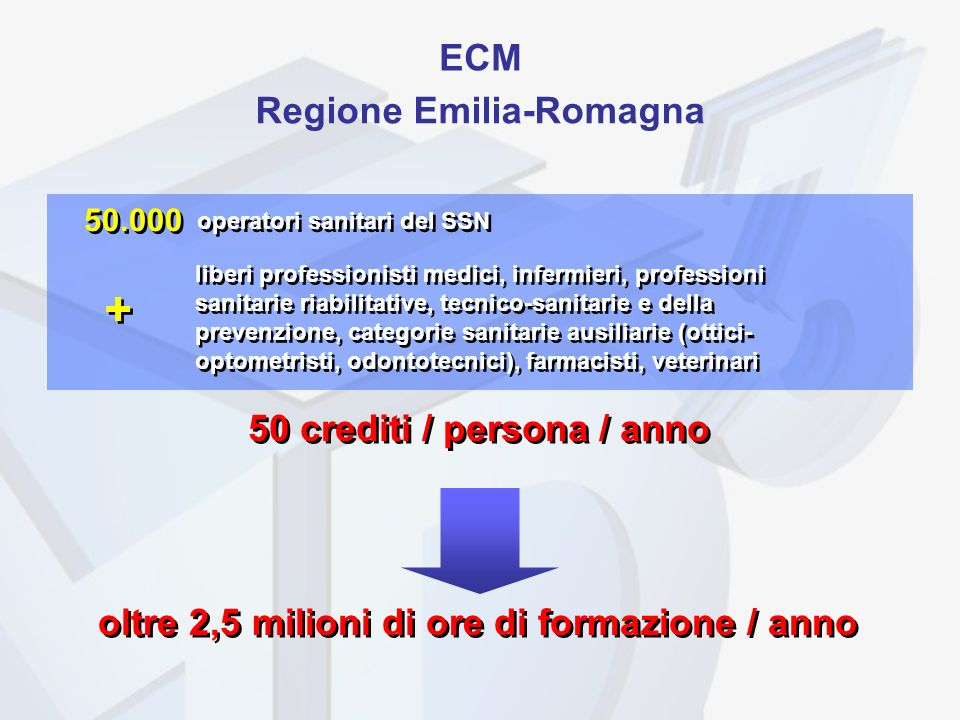 Regione Emilia-Romagna liberi professionisti medici, infermieri, professioni sanitarie riabilitative, tecnico-sanitarie e della prevenzione, categorie sanitarie ausiliarie (ottici- optometristi, odontotecnici), farmacisti, veterinari ECM oltre 2,5 milioni di ore di formazione / anno 50.000 + + operatori sanitari del SSN 50 crediti / persona / anno