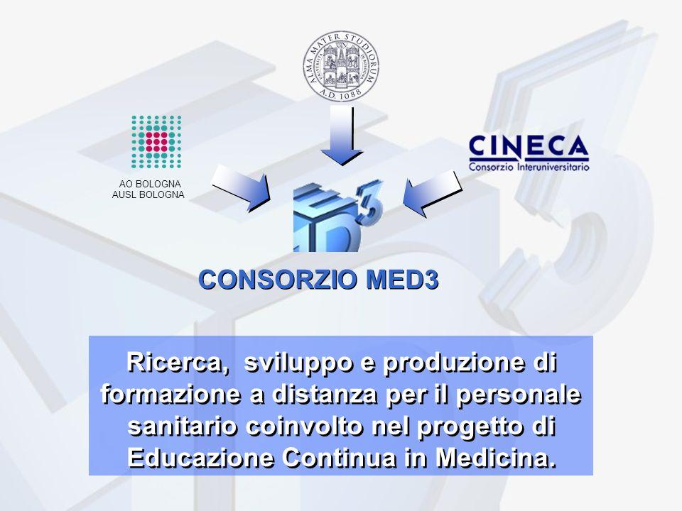 CONSORZIO MED3 Ricerca, sviluppo e produzione di formazione a distanza per il personale sanitario coinvolto nel progetto di Educazione Continua in Medicina.