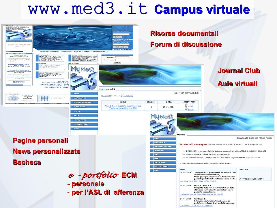 News personalizzate Forum di discussione Aule virtuali Journal Club e - portfolio ECM - personale - per lASL di afferenza e - portfolio ECM - personale - per lASL di afferenza www.med3.it Campus virtuale Risorse documentali Pagine personali Bacheca