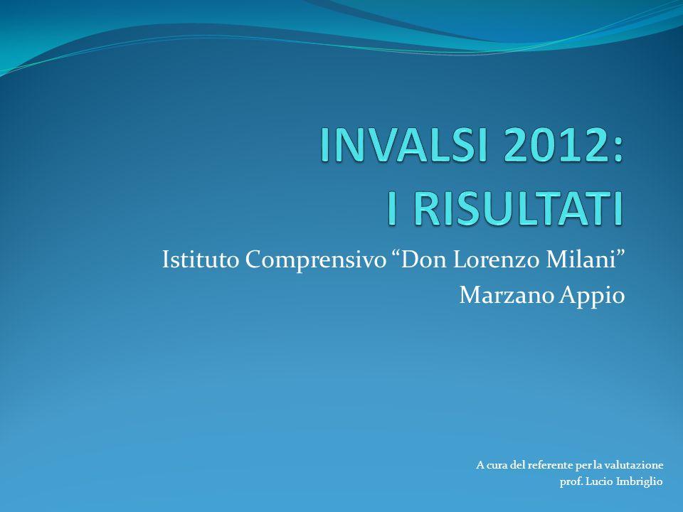 Istituto Comprensivo Don Lorenzo Milani Marzano Appio A cura del referente per la valutazione prof. Lucio Imbriglio
