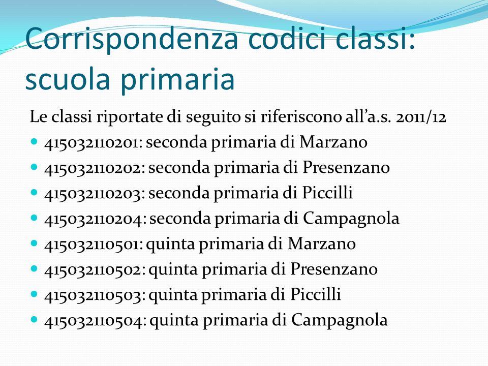 Corrispondenza codici classi: scuola primaria Le classi riportate di seguito si riferiscono alla.s. 2011/12 415032110201: seconda primaria di Marzano