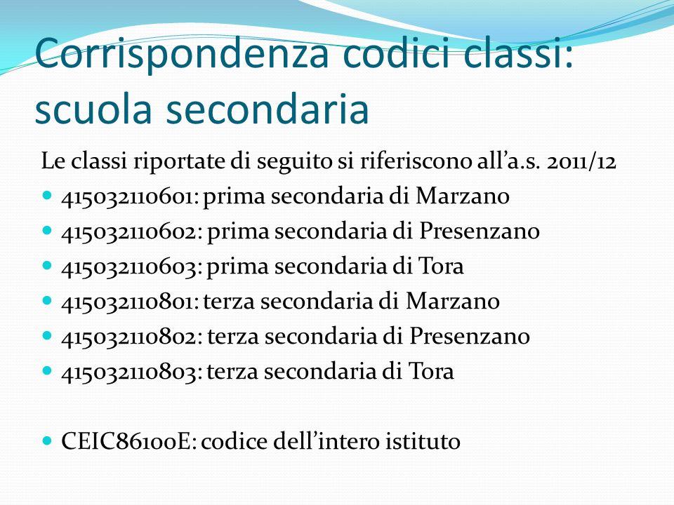 Corrispondenza codici classi: scuola secondaria Le classi riportate di seguito si riferiscono alla.s. 2011/12 415032110601: prima secondaria di Marzan