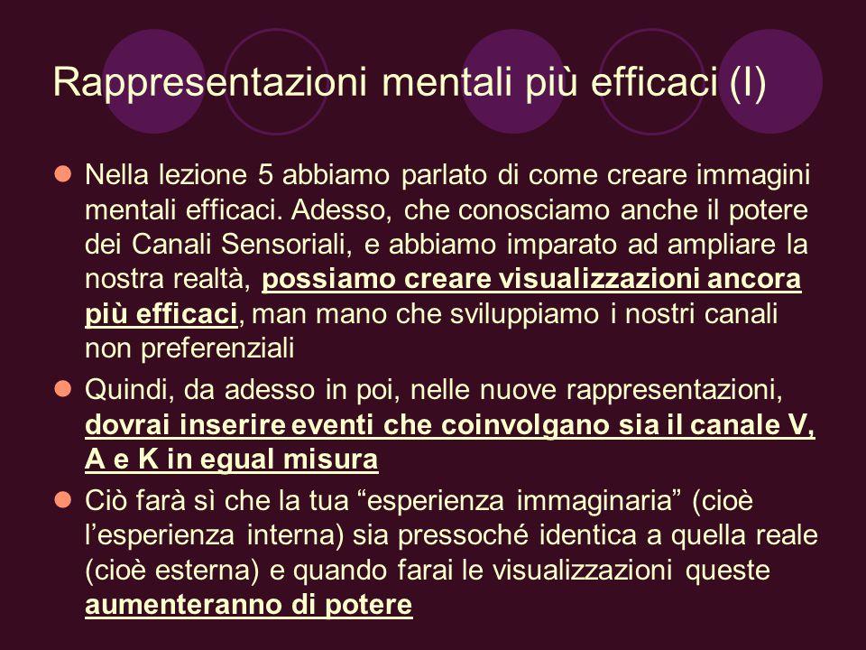 Rappresentazioni mentali più efficaci (I) Nella lezione 5 abbiamo parlato di come creare immagini mentali efficaci. Adesso, che conosciamo anche il po