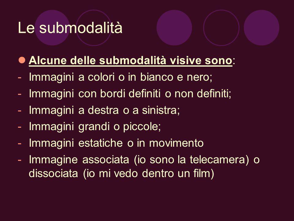 Le submodalità Alcune delle submodalità visive sono: -Immagini a colori o in bianco e nero; -Immagini con bordi definiti o non definiti; -Immagini a destra o a sinistra; -Immagini grandi o piccole; -Immagini estatiche o in movimento -Immagine associata (io sono la telecamera) o dissociata (io mi vedo dentro un film)