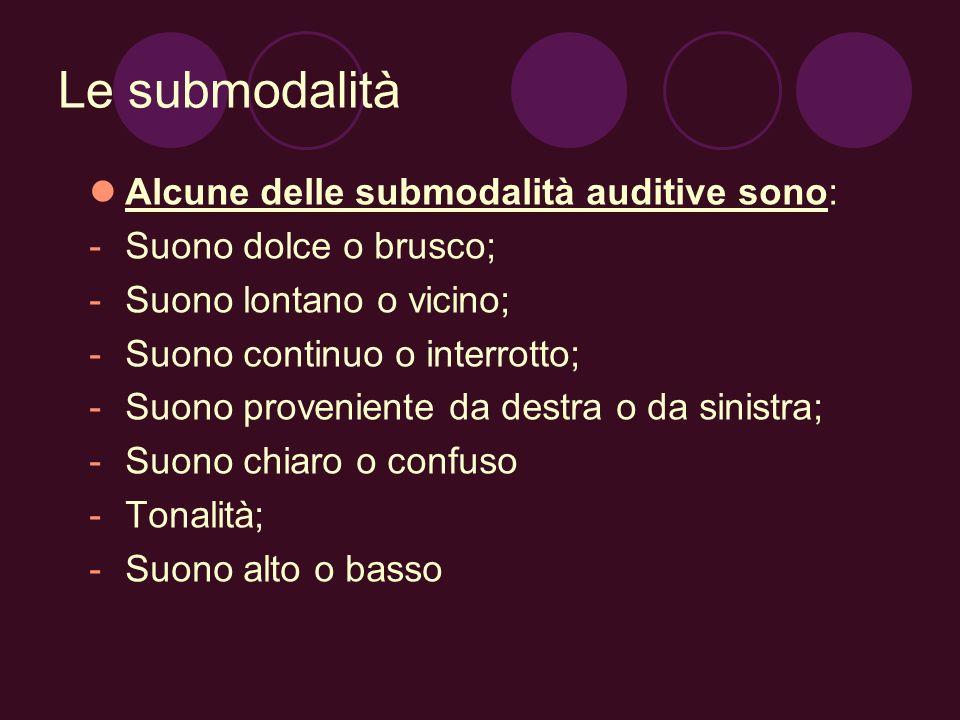 Le submodalità Alcune delle submodalità auditive sono: -Suono dolce o brusco; -Suono lontano o vicino; -Suono continuo o interrotto; -Suono proveniente da destra o da sinistra; -Suono chiaro o confuso -Tonalità; -Suono alto o basso