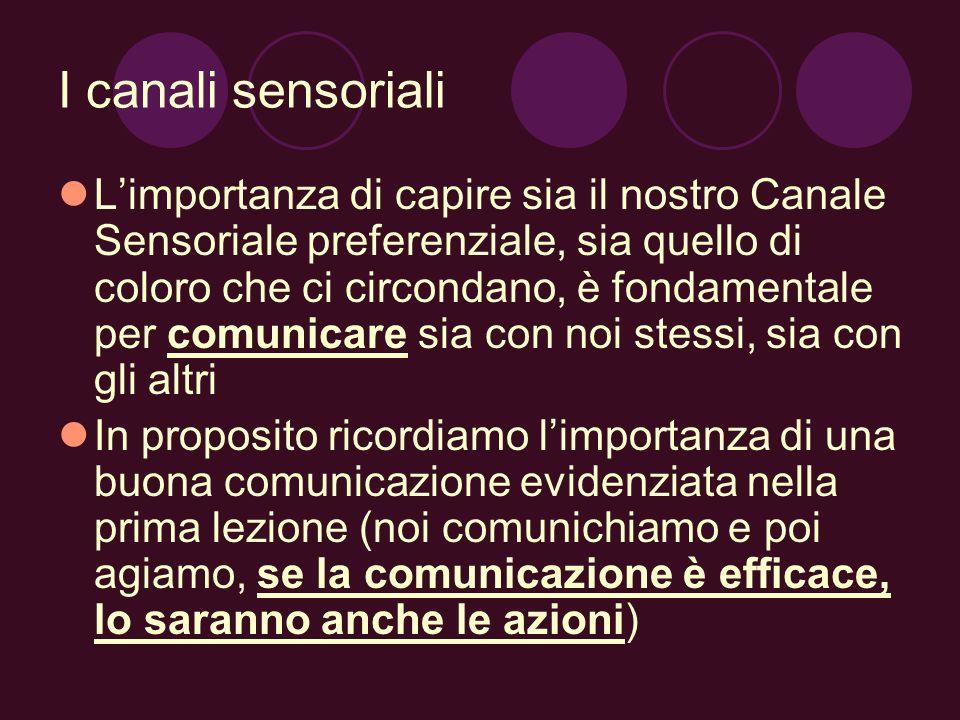 I canali sensoriali Limportanza di capire sia il nostro Canale Sensoriale preferenziale, sia quello di coloro che ci circondano, è fondamentale per co