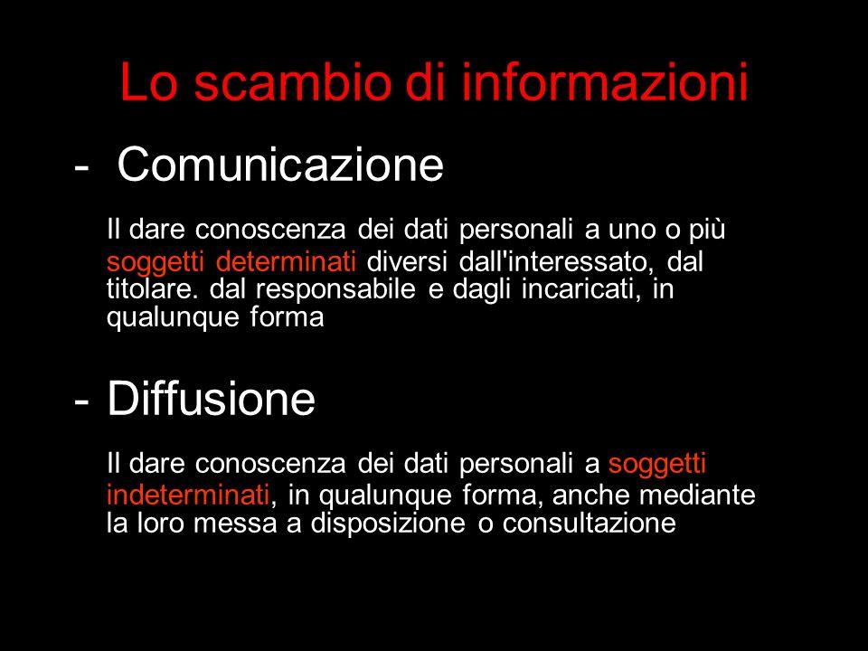 Lo scambio di informazioni - Comunicazione Il dare conoscenza dei dati personali a uno o più soggetti determinati diversi dall interessato, dal titolare.