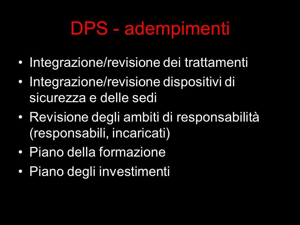 DPS - adempimenti Integrazione/revisione dei trattamenti Integrazione/revisione dispositivi di sicurezza e delle sedi Revisione degli ambiti di responsabilità (responsabili, incaricati) Piano della formazione Piano degli investimenti