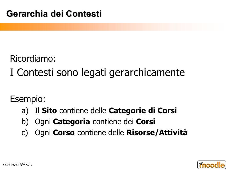 Lorenzo Nicora Gerarchia dei Contesti Ricordiamo: I Contesti sono legati gerarchicamente Esempio: a)Il Sito contiene delle Categorie di Corsi b)Ogni C