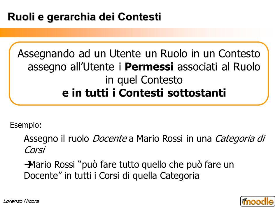 Lorenzo Nicora Ruoli e gerarchia dei Contesti Assegnando ad un Utente un Ruolo in un Contesto assegno allUtente i Permessi associati al Ruolo in quel