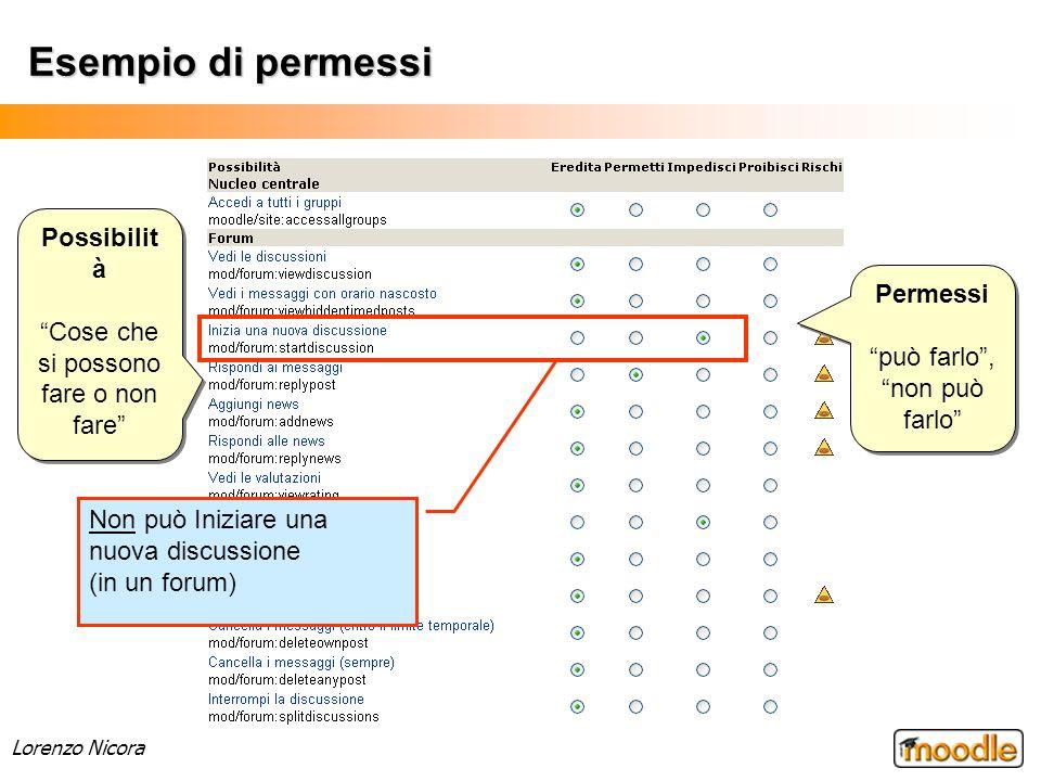 Lorenzo Nicora Esempio di permessi Possibilit à Cose che si possono fare o non fare Possibilit à Cose che si possono fare o non fare Permessi può farl