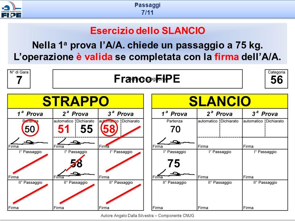 Esercizio dello SLANCIO Nella 1 a prova lA/A. chiede un passaggio a 75 kg.