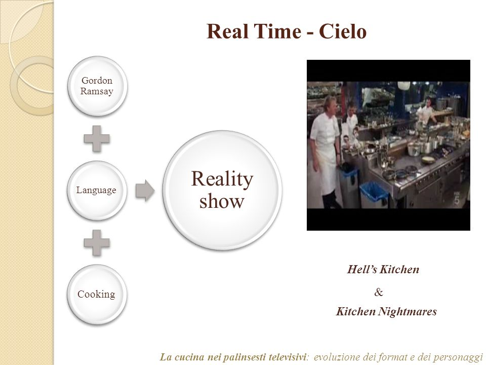 Real Time - Cielo La cucina nei palinsesti televisivi: evoluzione dei format e dei personaggi Gordon Ramsay Language Cooking Reality show Kitchen Nigh