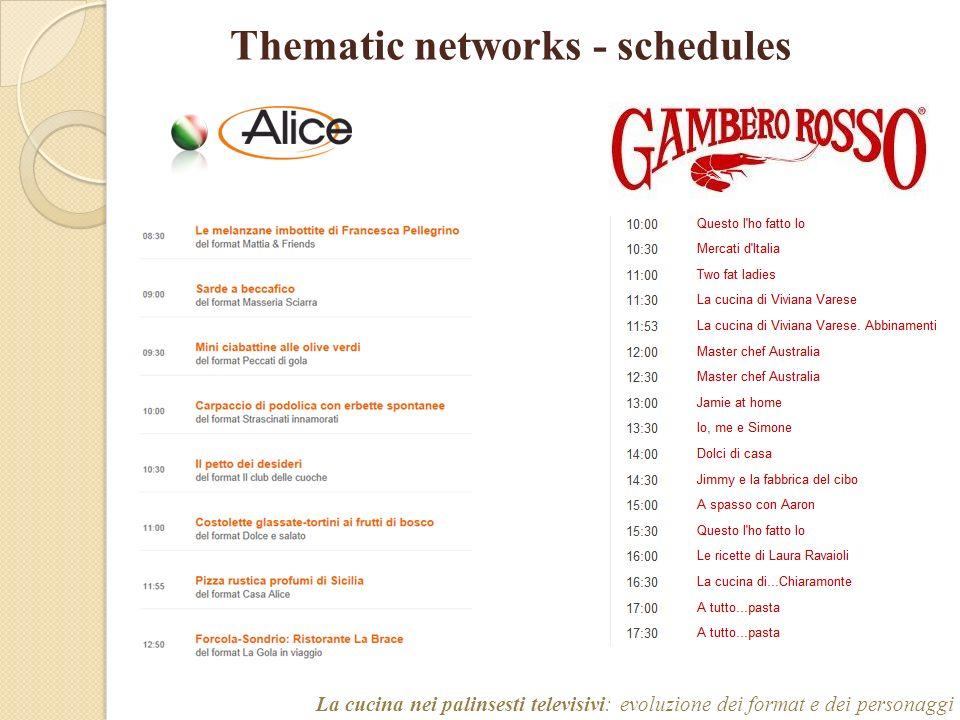 Thematic networks - schedules La cucina nei palinsesti televisivi: evoluzione dei format e dei personaggi