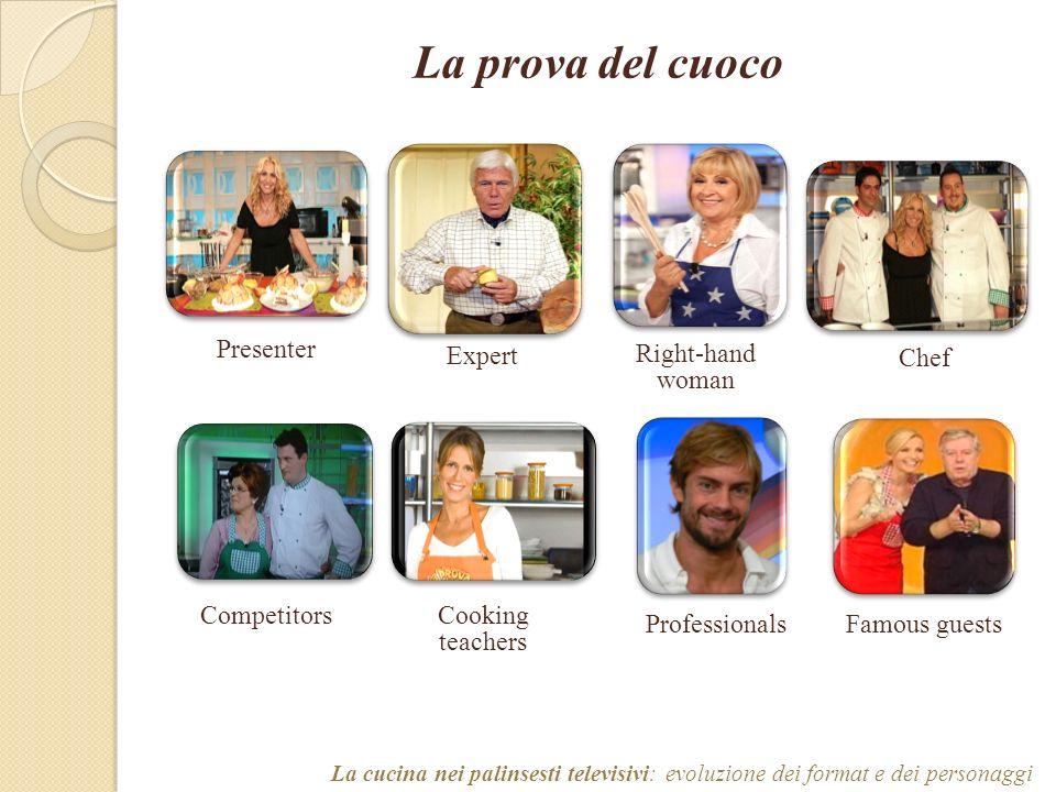 La cucina nei palinsesti televisivi: evoluzione dei format e dei personaggi La prova del cuoco Presenter Expert Right-hand woman Chef CompetitorsCooking teachers ProfessionalsFamous guests