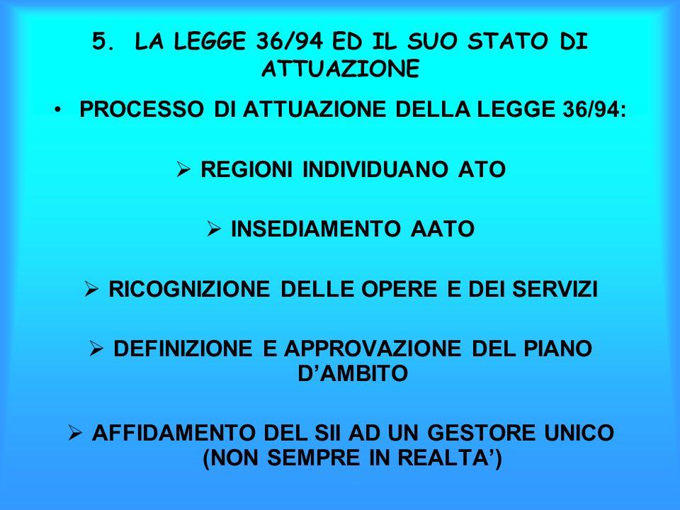 5. LA LEGGE 36/94 ED IL SUO STATO DI ATTUAZIONE PROCESSO DI ATTUAZIONE DELLA LEGGE 36/94: REGIONI INDIVIDUANO ATO INSEDIAMENTO AATO RICOGNIZIONE DELLE