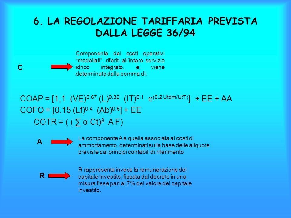 6. LA REGOLAZIONE TARIFFARIA PREVISTA DALLA LEGGE 36/94 C COAP = [1,1 (VE) 0.67 (L) 0.32 (IT) 0.1 e (0.2 Utdm/UtT) ] + EE + AA COFO = [0.15 (Lf) 0.4 (