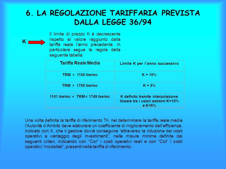 6. LA REGOLAZIONE TARIFFARIA PREVISTA DALLA LEGGE 36/94 K Il limite di prezzo K è decrescente rispetto al valore raggiunto dalla tariffa reale lanno p