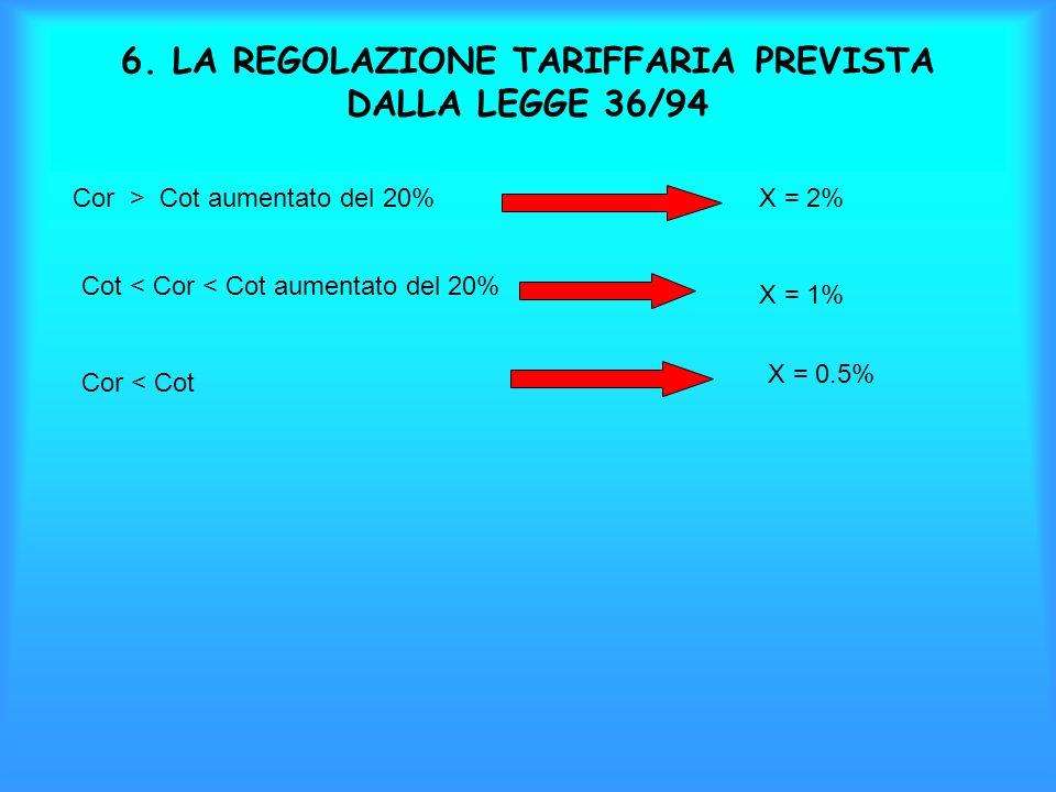 6. LA REGOLAZIONE TARIFFARIA PREVISTA DALLA LEGGE 36/94 Cor > Cot aumentato del 20% Cot < Cor < Cot aumentato del 20% Cor < Cot X = 2% X = 1% X = 0.5%