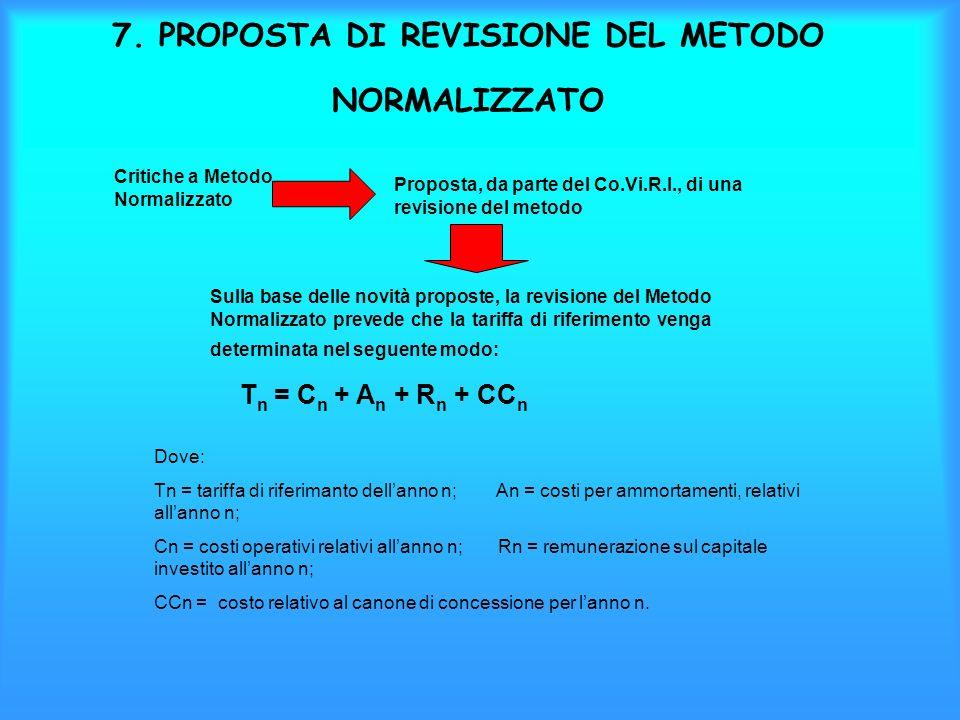 7. PROPOSTA DI REVISIONE DEL METODO NORMALIZZATO Critiche a Metodo Normalizzato Proposta, da parte del Co.Vi.R.I., di una revisione del metodo Sulla b