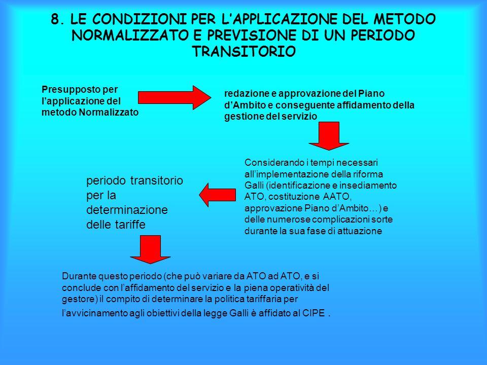 8. LE CONDIZIONI PER LAPPLICAZIONE DEL METODO NORMALIZZATO E PREVISIONE DI UN PERIODO TRANSITORIO Presupposto per lapplicazione del metodo Normalizzat
