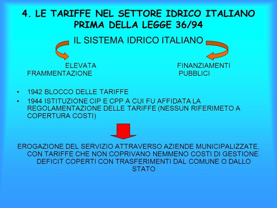 4. LE TARIFFE NEL SETTORE IDRICO ITALIANO PRIMA DELLA LEGGE 36/94 IL SISTEMA IDRICO ITALIANO ELEVATA FINANZIAMENTI FRAMMENTAZIONE PUBBLICI 1942 BLOCCO