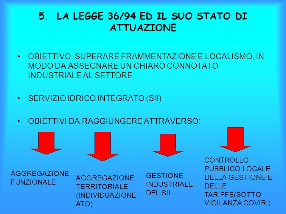 5. LA LEGGE 36/94 ED IL SUO STATO DI ATTUAZIONE OBIETTIVO: SUPERARE FRAMMENTAZIONE E LOCALISMO, IN MODO DA ASSEGNARE UN CHIARO CONNOTATO INDUSTRIALE A