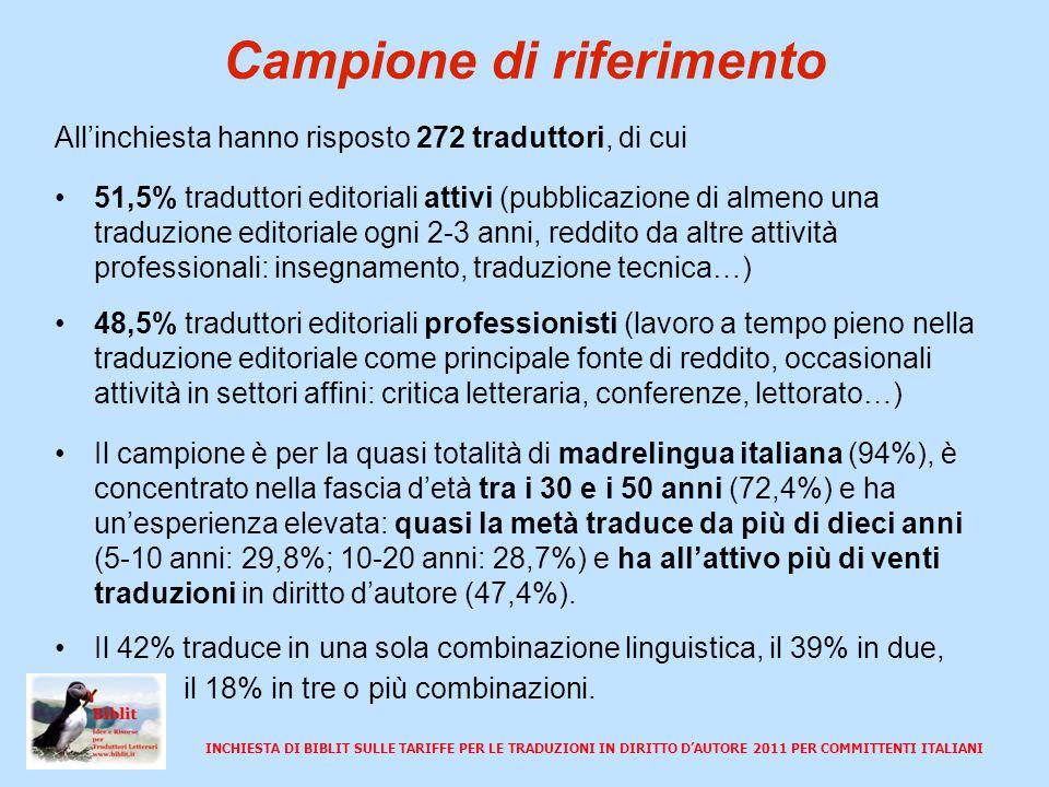 INCHIESTA DI BIBLIT SULLE TARIFFE PER LE TRADUZIONI IN DIRITTO DAUTORE 2011 PER COMMITTENTI ITALIANI Le tariffe in generale Per la maggior parte del campione (41%), la tariffa massima a cartella si situa tra gli 11 e i 15 euro.