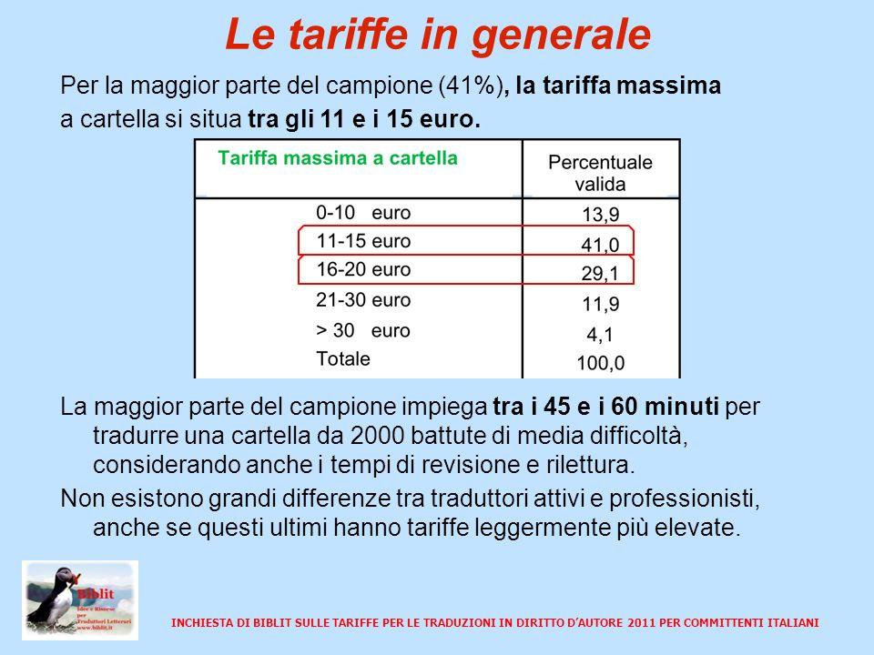 INCHIESTA DI BIBLIT SULLE TARIFFE PER LE TRADUZIONI IN DIRITTO DAUTORE 2011 PER COMMITTENTI ITALIANI Le tariffe in generale La tariffa minima, invece, si concentra tra i 6 e i 12 euro.